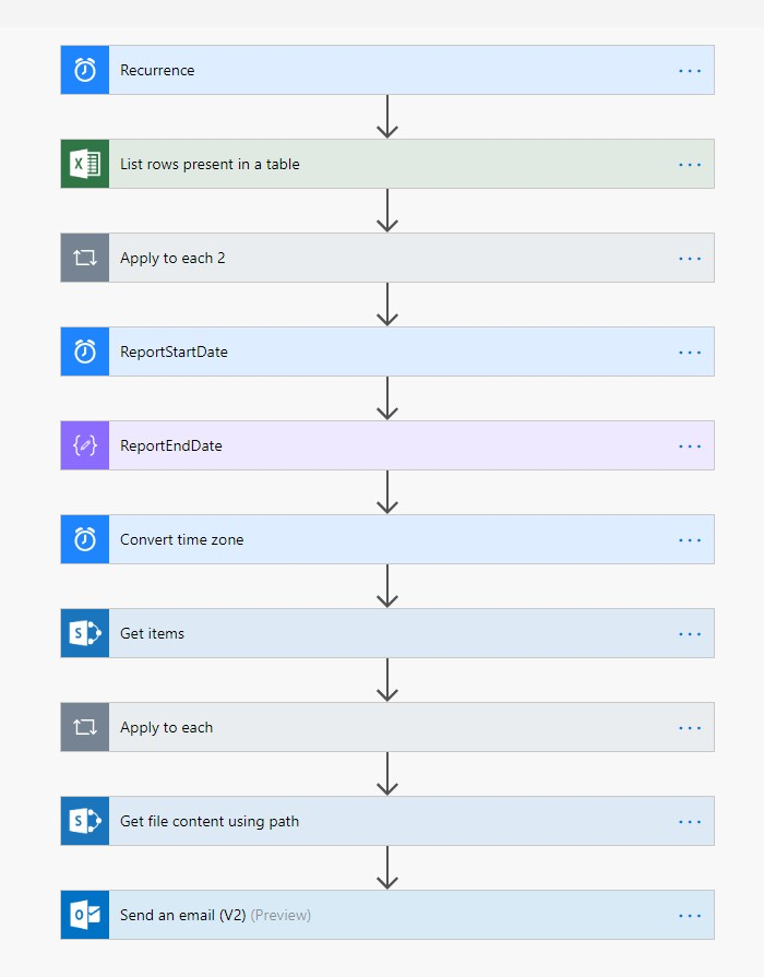 Export Items From a SharePoint List to Excel on a Recurring Basis Using Flow 8